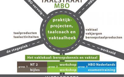 De Taalstraat MBO